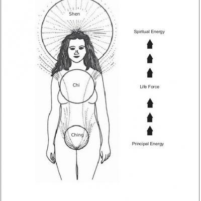 Cultivating femalesexualenergybymantakchia 27 638